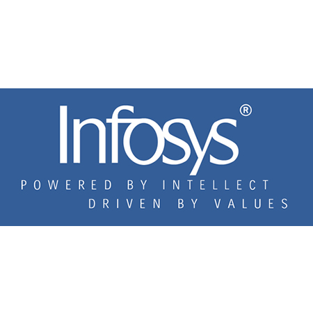 infosys ltd Get infosys ltd live share price, historical charts, volume, market capitalisation, market performance, reports and other company details.