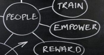 HR outsourcing, HR diagram