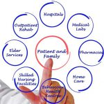 PATIENT-CENTRIC-HEALTHCARE